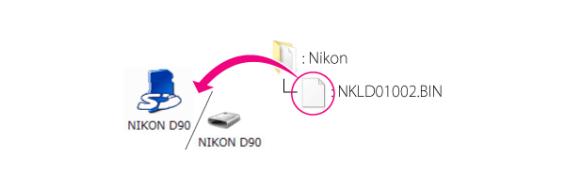 Nakopírovanie nového firmwaru Nikon na pamäťovú kartu