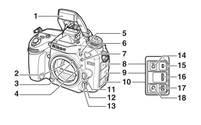 Nikon D7200 Kontrol Düğmeleri ve Açıklamaları [Yan]