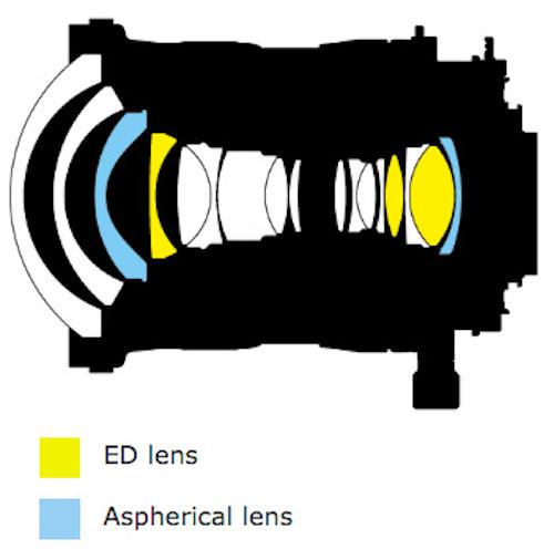 nikon-pc-nikkor-19mm-f4e-ed-design
