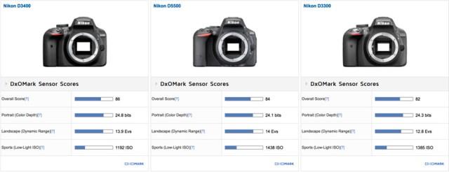 nikon-d3400-versus_01