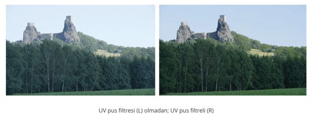 Lensler için Filtreler Kılavuzu