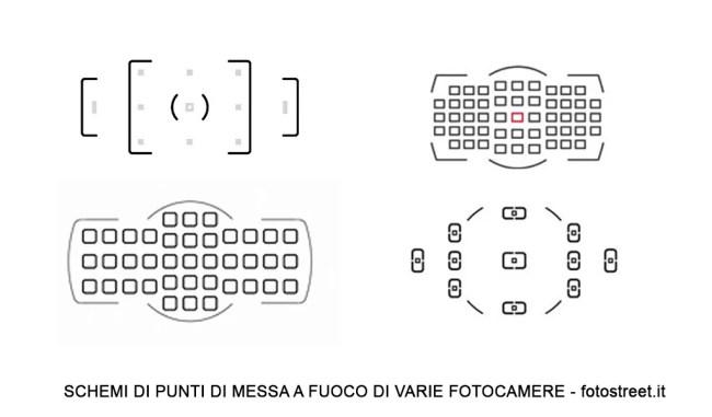schemidimessaafuoco 853x500 - Manual focus vs Autofocus nella fotografia di strada - fotostreet.it