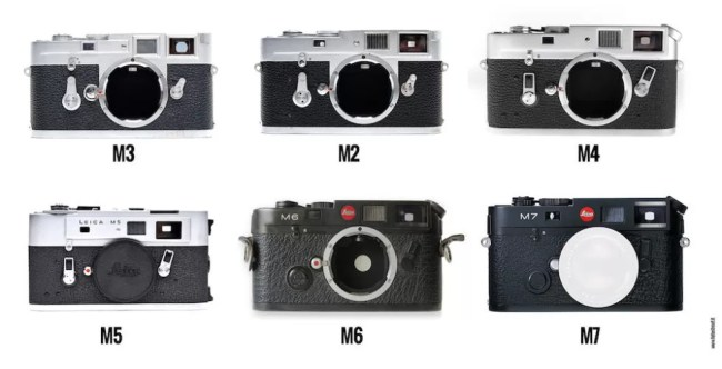 Leica M Series - fotostreet.it