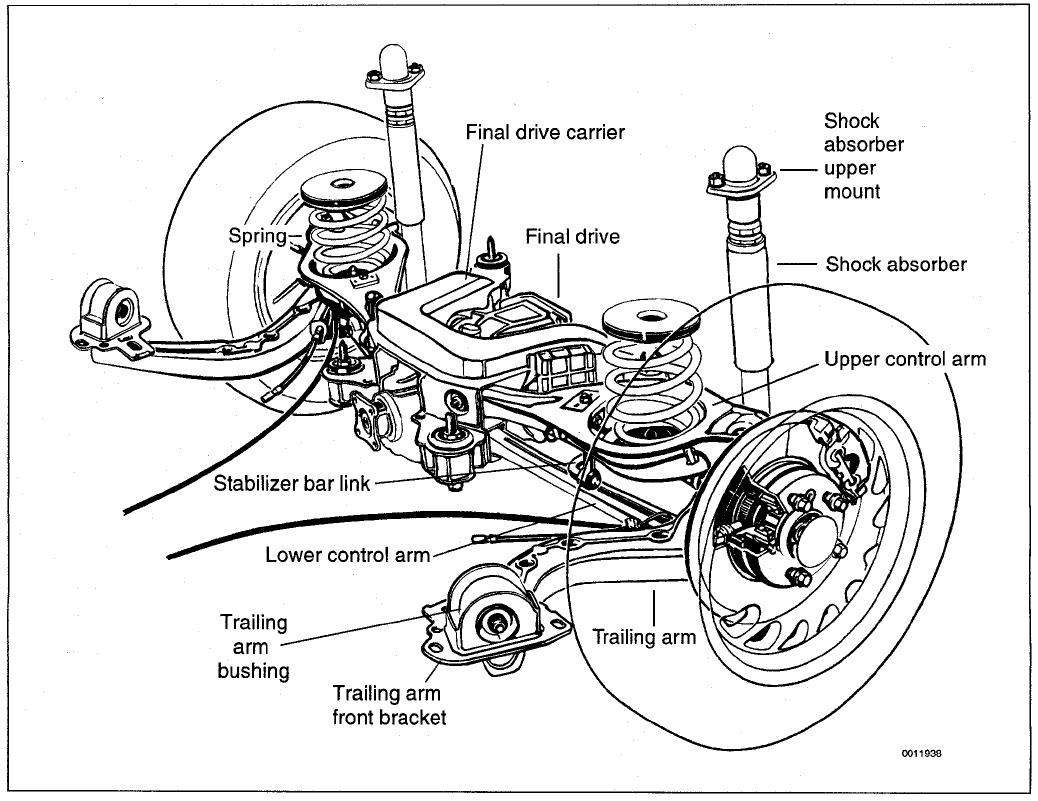 Bmw E46 M3 Rear Suspension Diagram