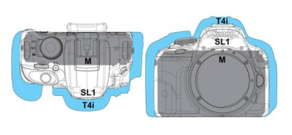 Canon-EOS-Rebel-SL1-camera-size-comparison