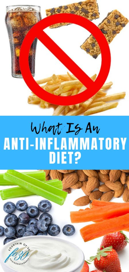 what is an anti inflammatory diet