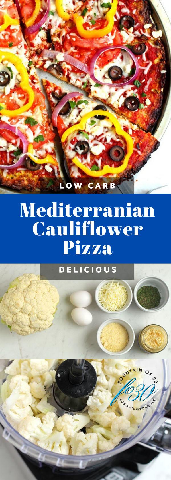 cauliflower pizza fountainof30