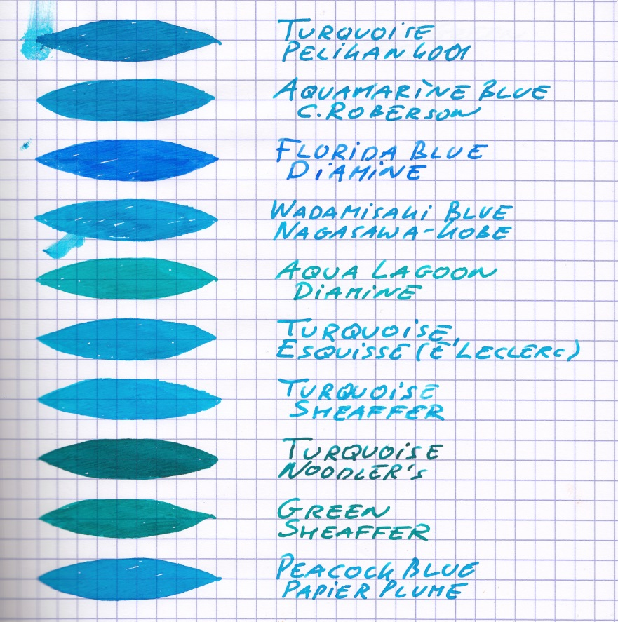 fpn_1458679865__turquoises.jpg