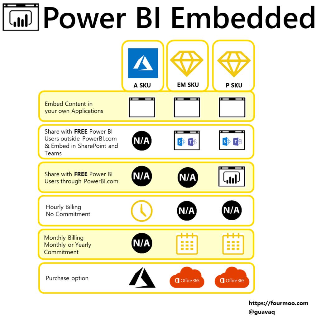 What makes up a Power BI Desktop PBIX File - Reporting