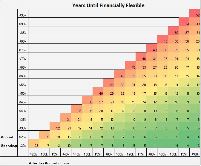financialFlexibilityGrid