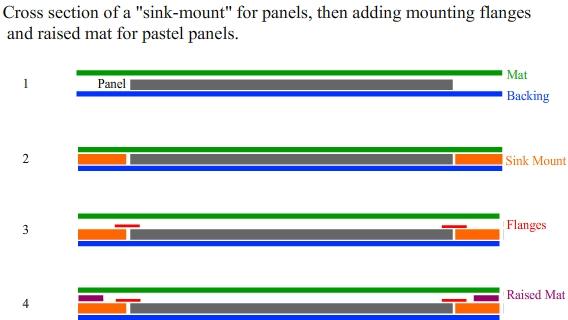 panel-mount