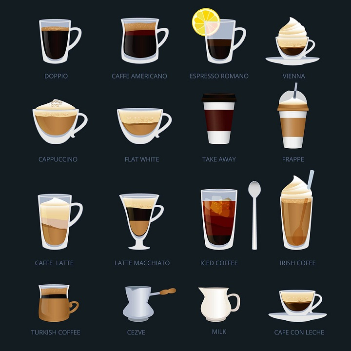 Mugs with different type of coffee. Espresso, cappuccino, macchiato and others