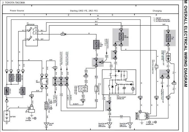 toyota uzfe wiring diagram wiring diagram 1uz fe vvti wiring loom stardard ecu