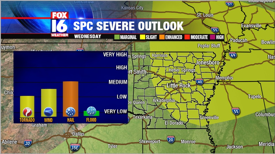 SPC Outlook D2
