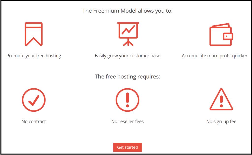 Free Reseller hosting Working model