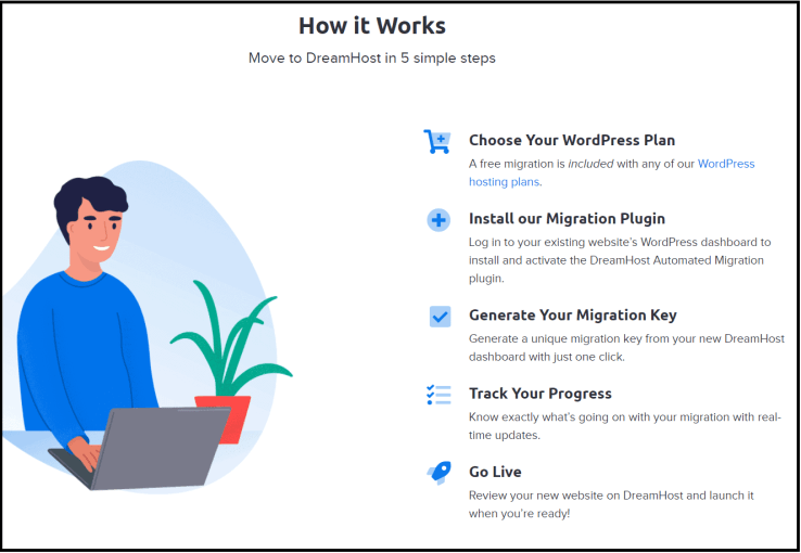 how to Use migration plugin to transfer the site