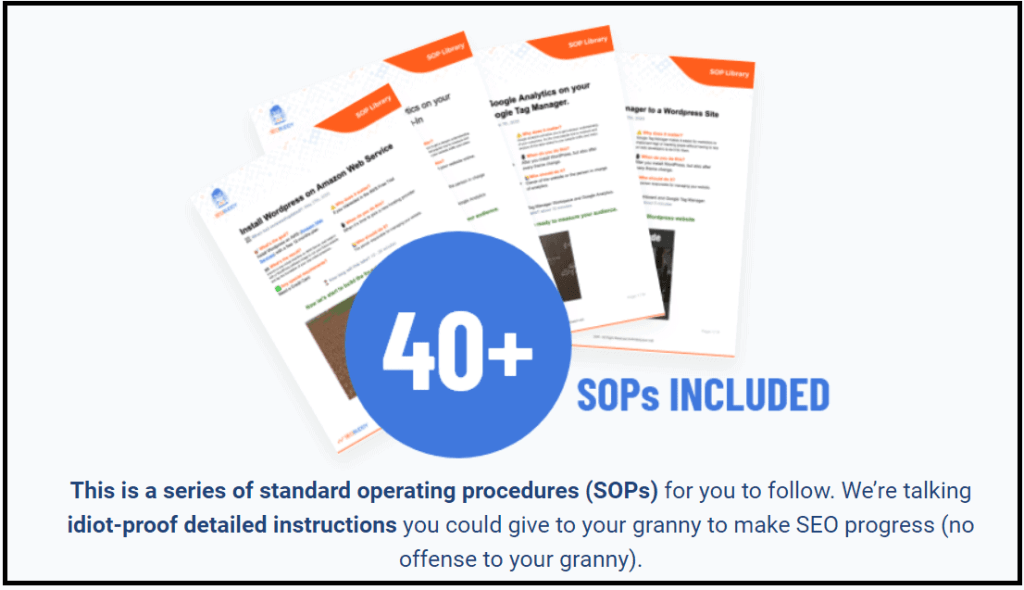 over 40+ SOP included for SEO