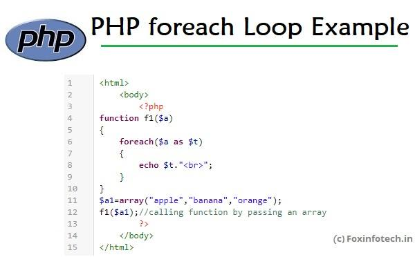PHP foreach Loop Example
