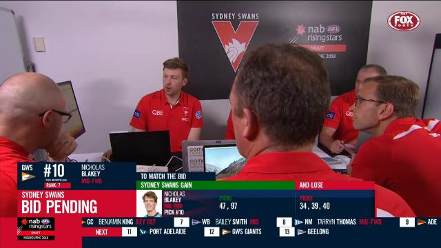 Look into Swans draft room