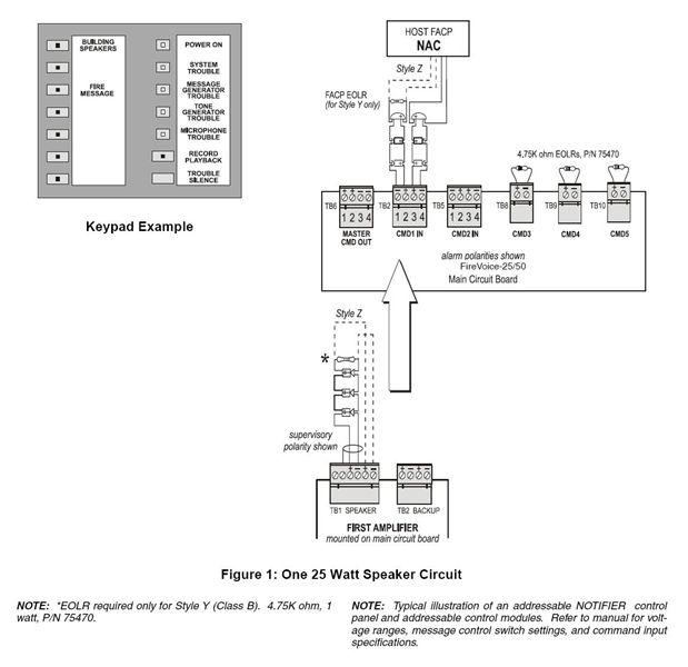 untitled 7?resize\=619%2C600\&ssl\=1 annunciator alarm panels wiring diagrams gandul 45 77 79 119 gent s4-700 wiring diagram at bayanpartner.co