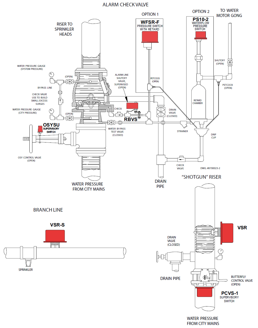 Residential Telephone Wiring Diagram