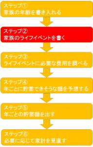 6-step2