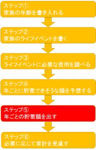 6-step5