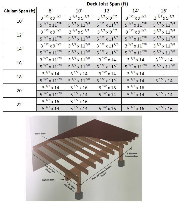 Deck Joist Cantilever Table