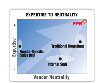 Expertise to neutrality cost management