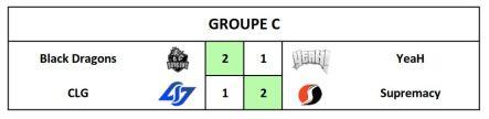 13 groupeC