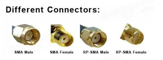 fpvcrazy sma-300x111 Which antennas to choose for FPV 5.8Ghz??? All Topics GUIDE TO BUY DRONE