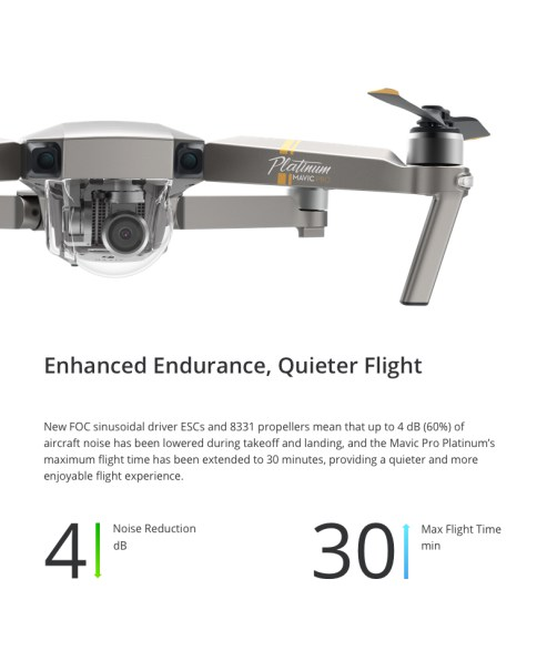 fpvcrazy 2998a052-ec44-4ba2-8d70-0a1e68db2bf6-248x300 The New And Improved Mavic Pro Platinum GUIDE TO BUY DRONE Tech Talks