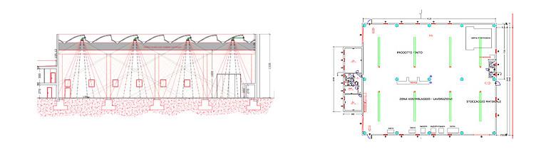 pitpanrad 6 panrad schemi