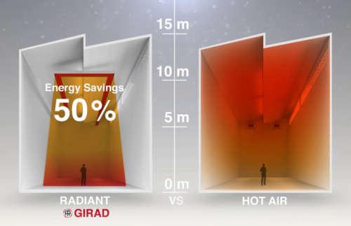 risparmio radiante soffitto