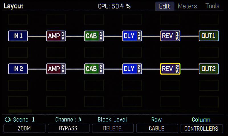 Input and Output Blocks