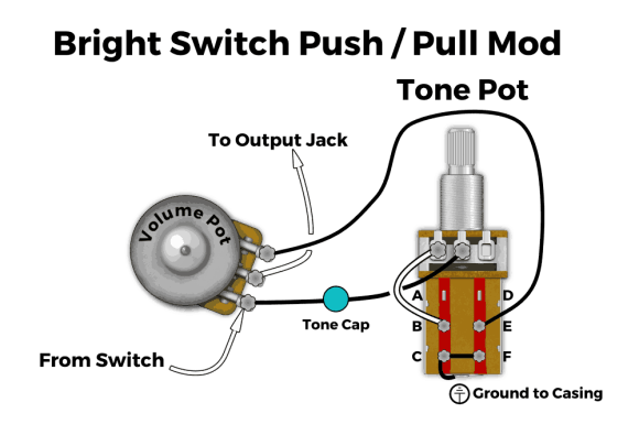 Push-Pull Pots - How They Work, Wiring Mods, and More! diagram les paul wiring Lindy Fralin Pickups