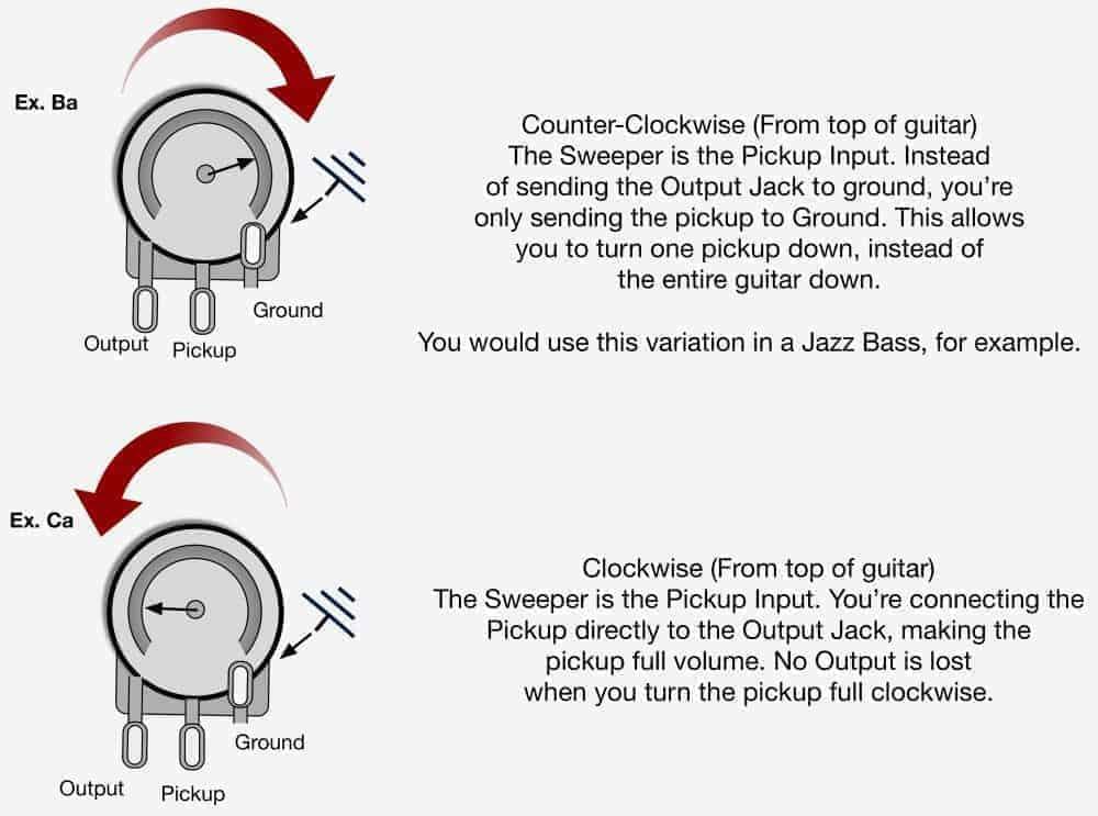Push Pull Pots Article 1000x743?resize\=665%2C494 diagrams 550360 kramer focus bass guitar wiring diagram kramer Single Humbucker Wiring-Diagram at panicattacktreatment.co