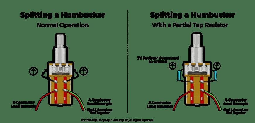 Lindy Fralin's Partial Tap Resistor