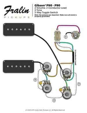 Lindy Fralin Wiring Diagrams  Guitar And Bass Wiring Diagrams