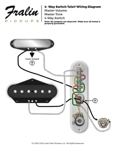 🏆 diagram in pictures database electric guitar 3 pickup