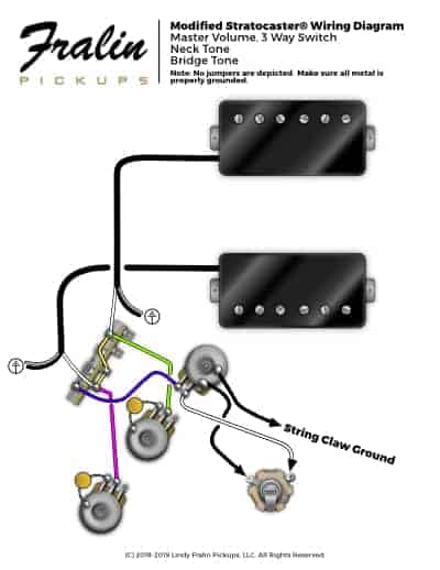 gfs pickups wiring diagram for humbucker full hd quality