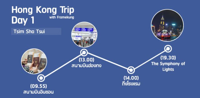 day_1_hong_kong_schedule