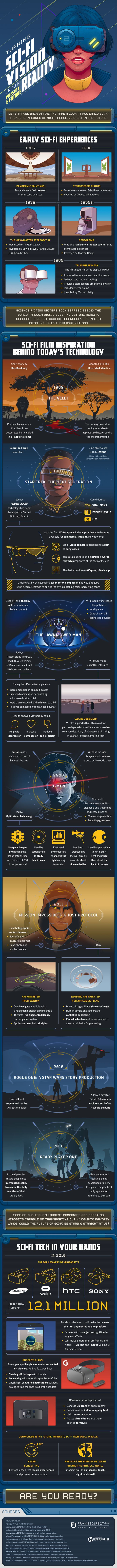 The Future Of SciFi Vision [Infographic] 2