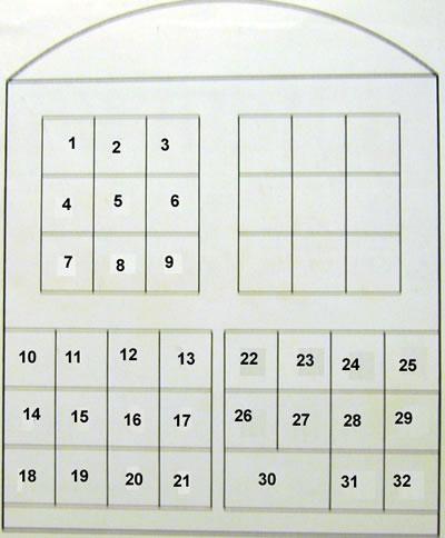 Schema della disposizione dei pannelli