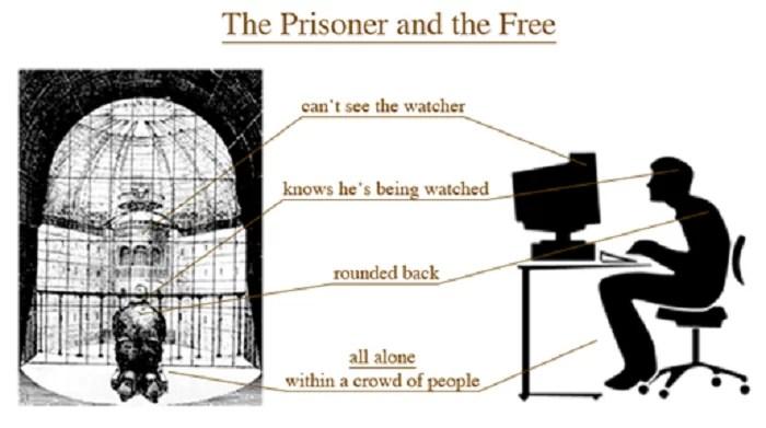 La sorveglianza <br>tra libertà individuale <br>e sicurezza collettiva