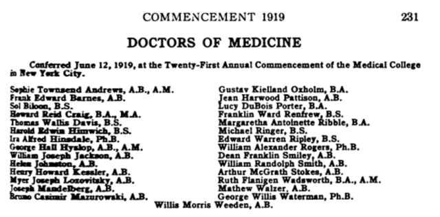 The Cornell Medical School Class of 1919