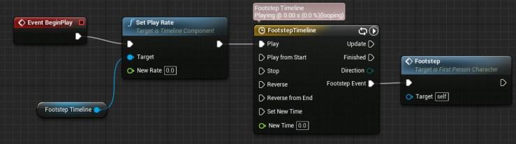 blueprint-footstep-timeline-overview