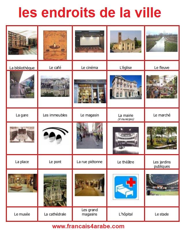 les endroits de la ville en français