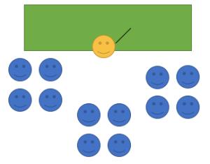 espace classe en groupe