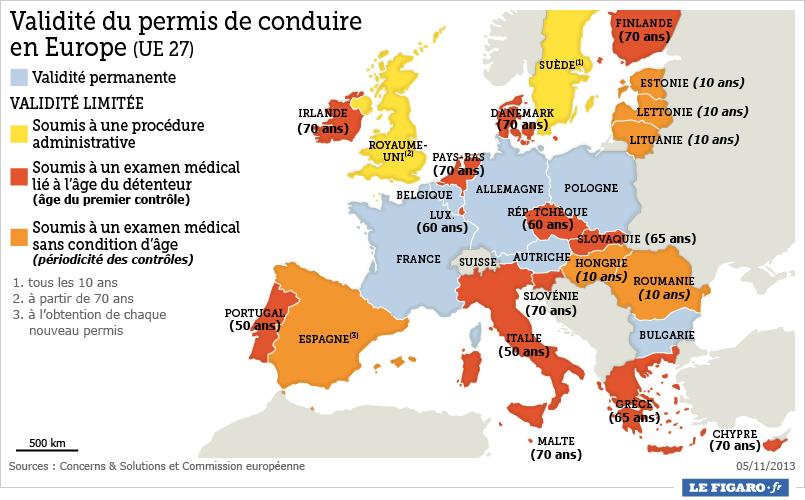 Validité du permis de conduire ne Europe